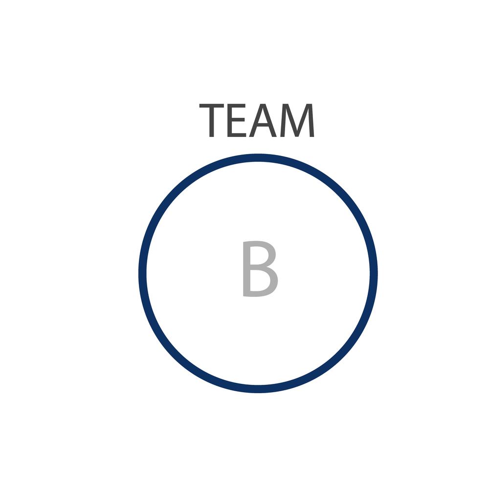 Logoteamb